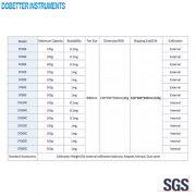 SY Series Spec