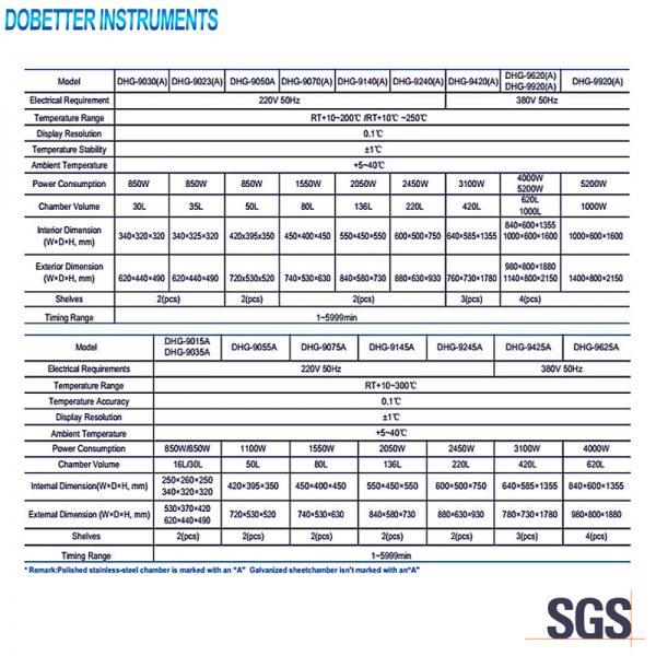 DHG Series Spec