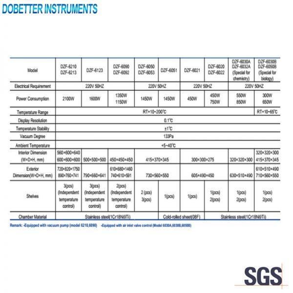 DZF Series Spec